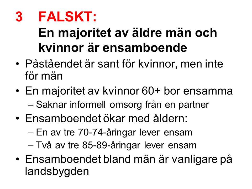3FALSKT: En majoritet av äldre män och kvinnor är ensamboende •Påståendet är sant för kvinnor, men inte för män •En majoritet av kvinnor 60+ bor ensam