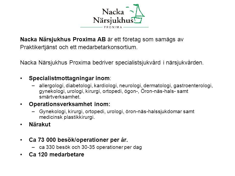 Nacka Närsjukhus Proxima AB är ett företag som samägs av Praktikertjänst och ett medarbetarkonsortium.