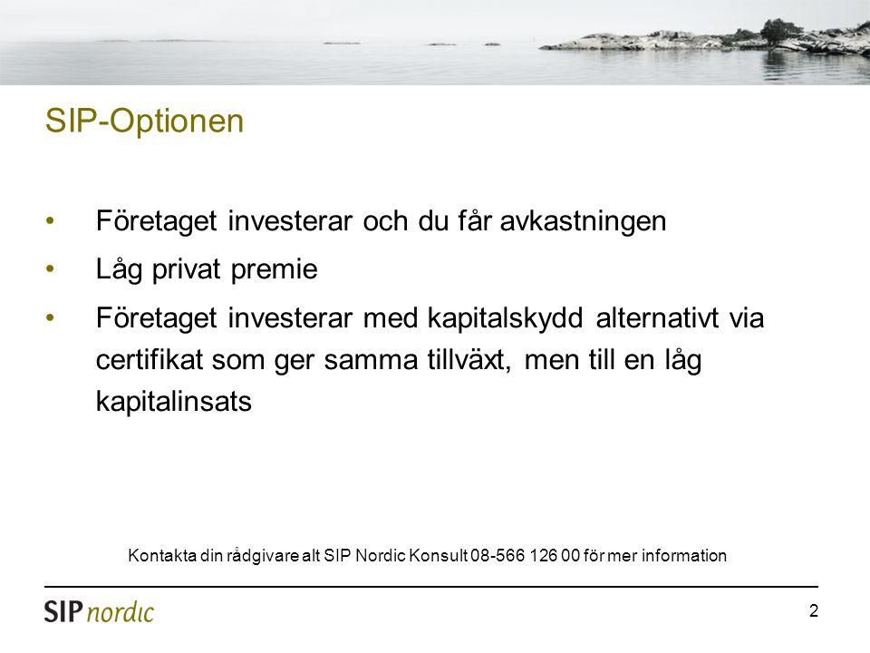 3 SIP Option 67 400 kr Fondaccelerator Aktiv Ränta 1 000 000 kr Företaget Ägaren privat All indexuppgång över 15% 5-årig Option Investerat belopp är 1 000 000 kr.