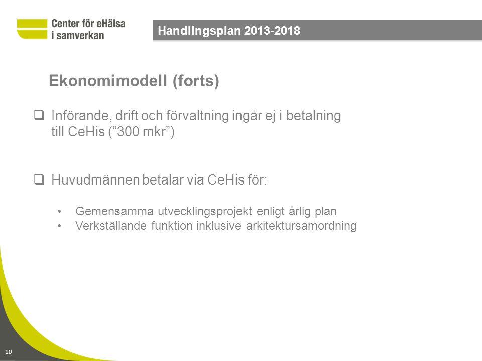 """10 Handlingsplan 2013-2018  Införande, drift och förvaltning ingår ej i betalning till CeHis (""""300 mkr"""")  Huvudmännen betalar via CeHis för: •Gemens"""