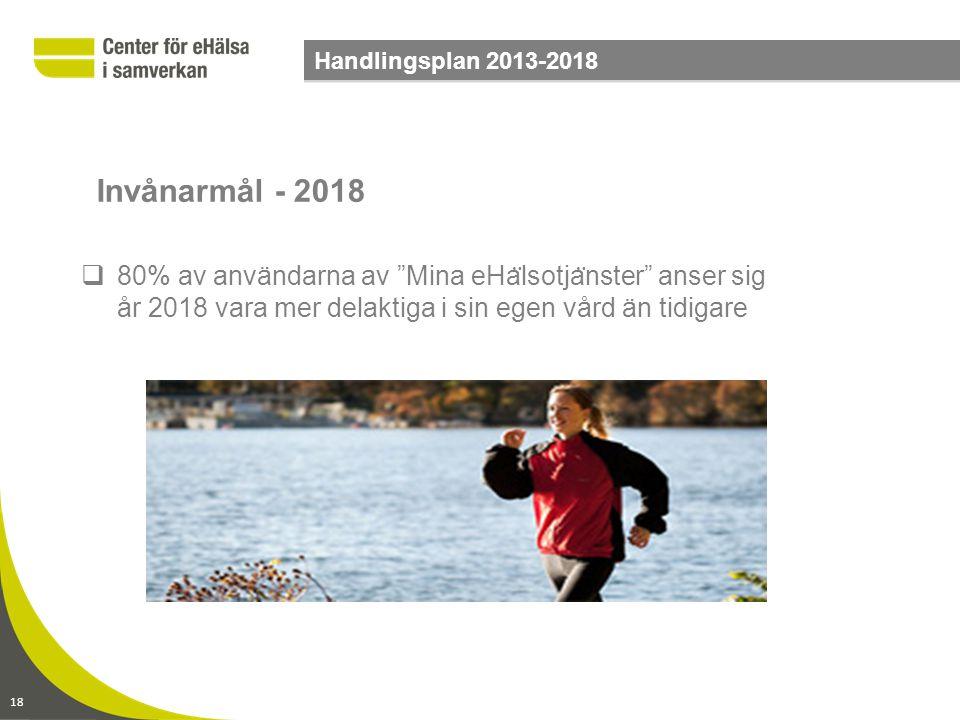"""18 Handlingsplan 2013-2018  80% av användarna av """"Mina eHa ̈ lsotja ̈ nster"""" anser sig år 2018 vara mer delaktiga i sin egen vård än tidigare Invånar"""