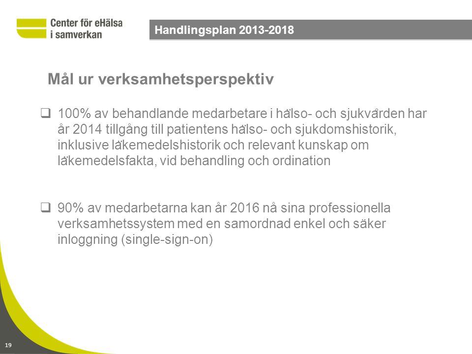19 Handlingsplan 2013-2018  100% av behandlande medarbetare i ha ̈ lso- och sjukva ̊ rden har år 2014 tillgång till patientens ha ̈ lso- och sjukdoms