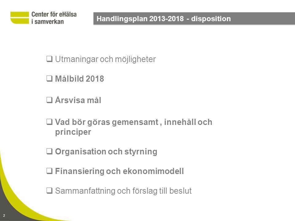 2  Utmaningar och möjligheter  Målbild 2018  Årsvisa mål  Vad bör göras gemensamt, innehåll och principer  Organisation och styrning  Finansieri