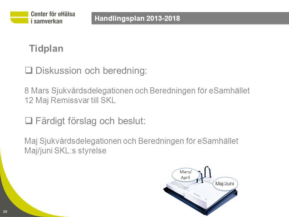 20 Handlingsplan 2013-2018  Diskussion och beredning: 8 Mars Sjukvårdsdelegationen och Beredningen för eSamhället 12 Maj Remissvar till SKL  Färdigt