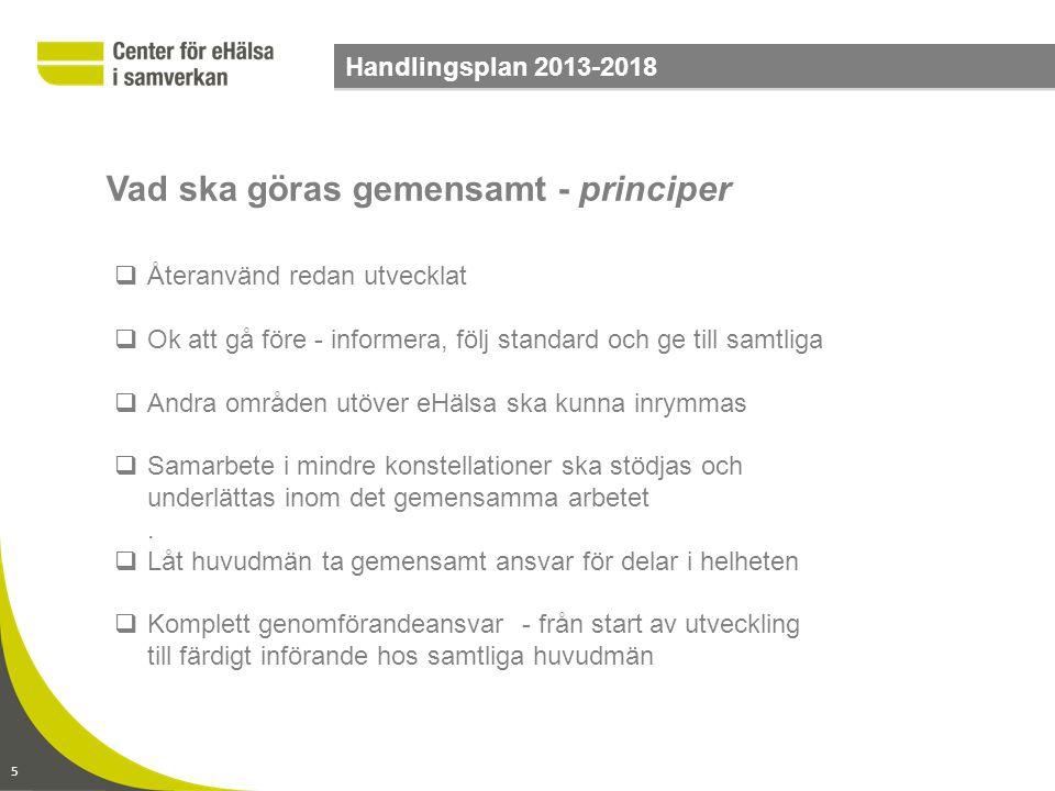 16 Handlingsplan 2013-2018  100% av patienterna har år 2016 möjlighet att följa sin remiss via Mina eHälsotjänster Invånarmål - 2016