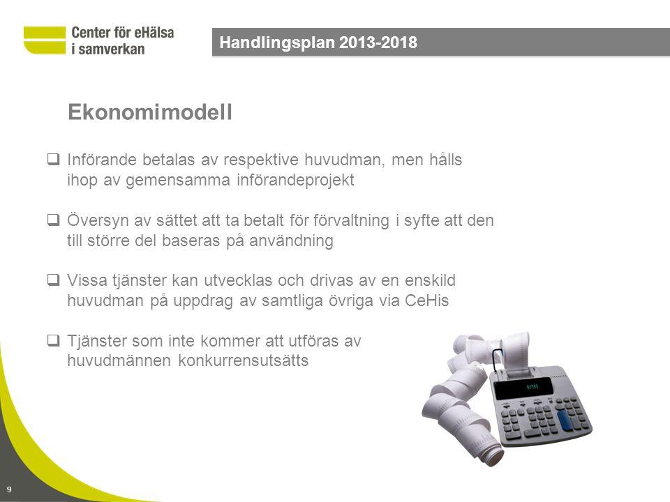10 Handlingsplan 2013-2018  Införande, drift och förvaltning ingår ej i betalning till CeHis ( 300 mkr )  Huvudmännen betalar via CeHis för: •Gemensamma utvecklingsprojekt enligt årlig plan •Verkställande funktion inklusive arkitektursamordning Ekonomimodell (forts)