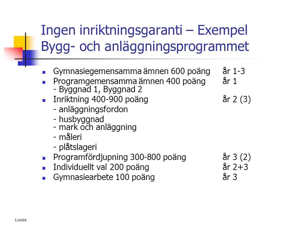 Louise Ingen inriktningsgaranti – Exempel Bygg- och anläggningsprogrammet  Gymnasiegemensamma ämnen 600 poängår 1-3  Programgemensamma ämnen 400 poä