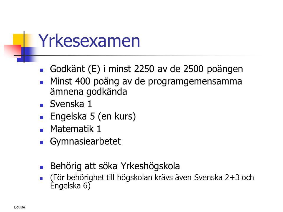 Louise Yrkesexamen  Godkänt (E) i minst 2250 av de 2500 poängen  Minst 400 poäng av de programgemensamma ämnena godkända  Svenska 1  Engelska 5 (e