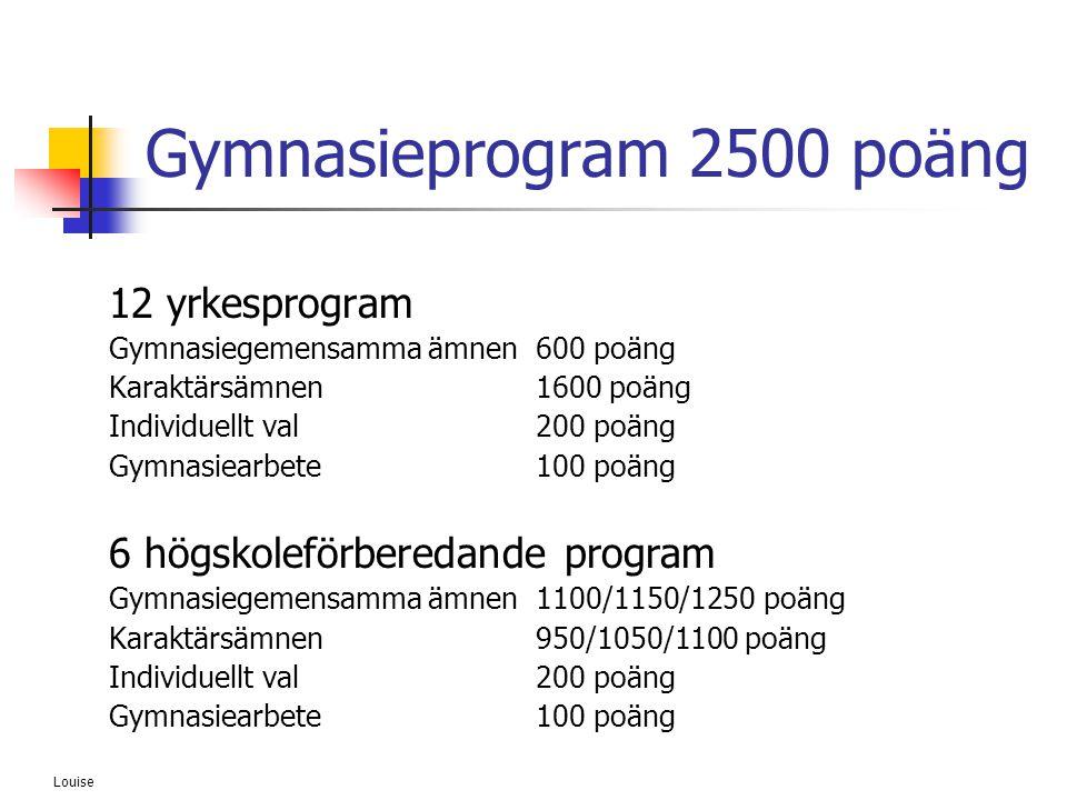 Louise Gymnasieprogram 2500 poäng 12 yrkesprogram Gymnasiegemensamma ämnen 600 poäng Karaktärsämnen 1600 poäng Individuellt val 200 poäng Gymnasiearbe