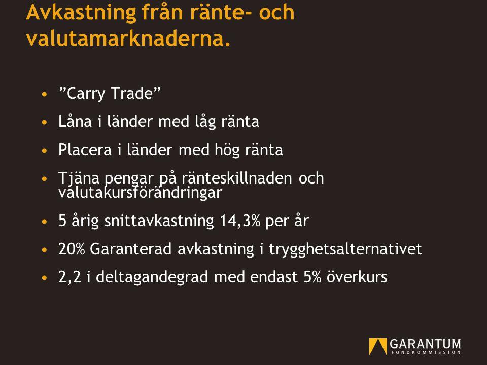 """Avkastning från ränte- och valutamarknaderna. •""""Carry Trade"""" •Låna i länder med låg ränta •Placera i länder med hög ränta •Tjäna pengar på ränteskilln"""