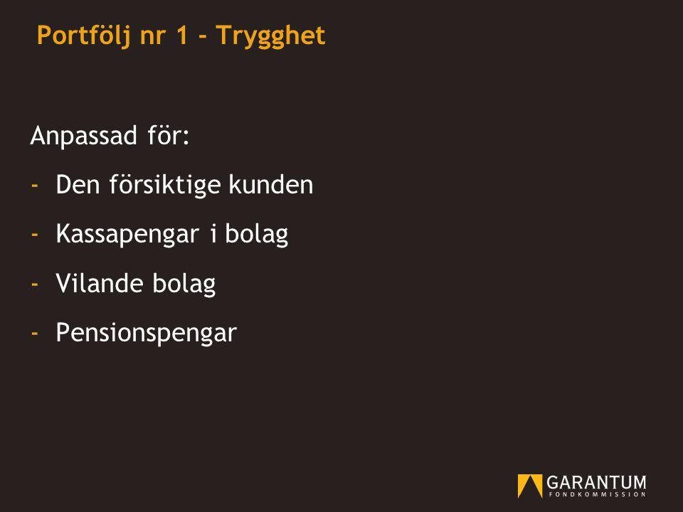 Portfölj nr 1 - Trygghet Anpassad för: -Den försiktige kunden -Kassapengar i bolag -Vilande bolag -Pensionspengar