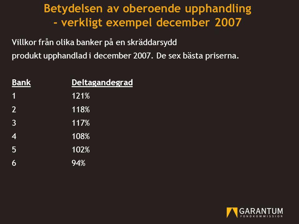 Betydelsen av oberoende upphandling - verkligt exempel december 2007 Villkor från olika banker på en skräddarsydd produkt upphandlad i december 2007.