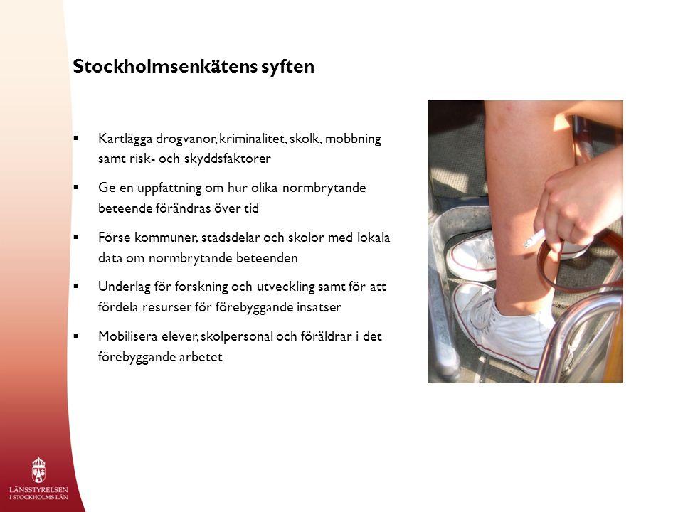Undersökningens genomförande  Enkät till elever i grundskolans årskurs 9 och gymnasieskolans årskurs 2  Enkäten innehåller ca 350 frågor inklusive delfrågor och beräknas ta en lektionstimme att besvara  Besvaras anonymt under lektionstid och lämnas i förslutet kuvert till klassläraren  Genomfördes under våren 2012 efter sportlovet  18 kommuner i Stockholms län (inklusive Stockholms stad) genomförde undersökningen