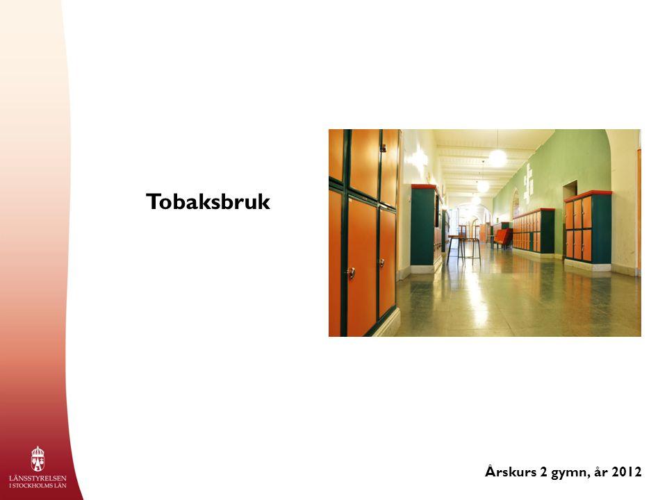 Elever som röker (dagligen eller ibland) Årskurs 2 gymn, år 2012 % *För låg bas för att redovisa resultat ****