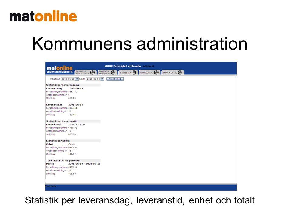 Kommunens administration Statistik per leveransdag, leveranstid, enhet och totalt