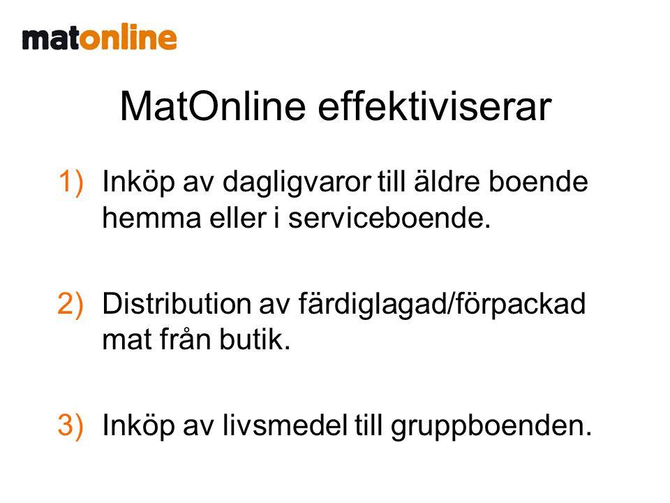 MatOnline effektiviserar 1)Inköp av dagligvaror till äldre boende hemma eller i serviceboende.