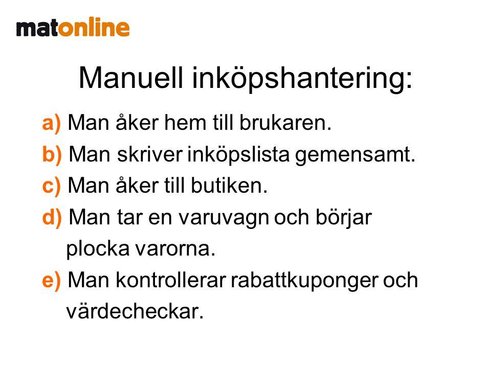 Manuell inköpshantering: a) Man åker hem till brukaren.