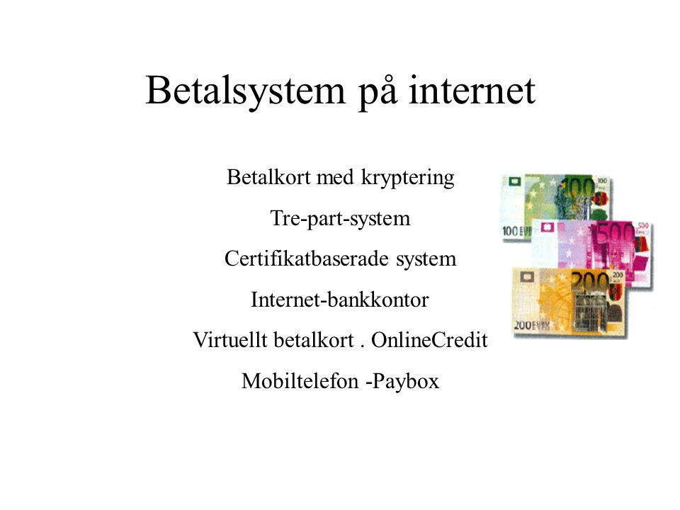 Betalsystem på internet Betalkort med kryptering Tre-part-system Certifikatbaserade system Internet-bankkontor Virtuellt betalkort.