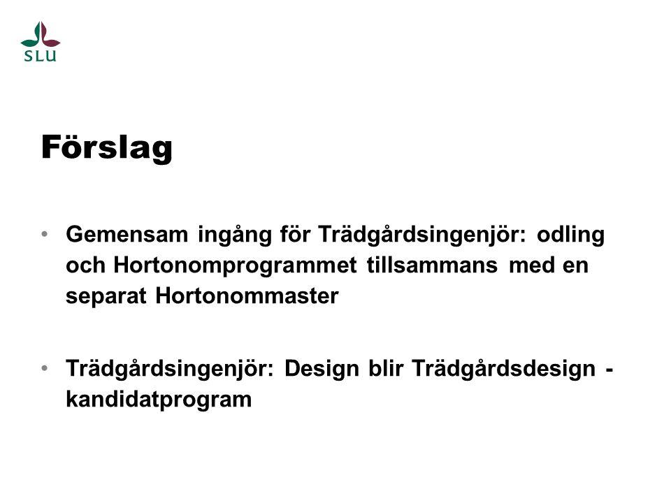 Förslag •Gemensam ingång för Trädgårdsingenjör: odling och Hortonomprogrammet tillsammans med en separat Hortonommaster •Trädgårdsingenjör: Design blir Trädgårdsdesign - kandidatprogram