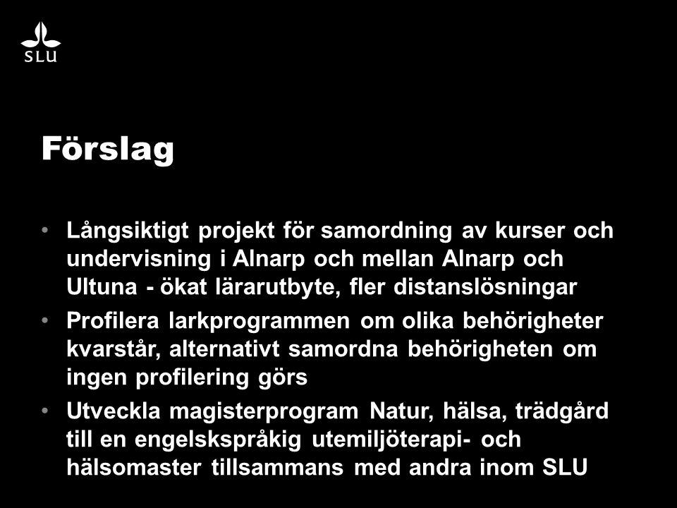Förslag •Långsiktigt projekt för samordning av kurser och undervisning i Alnarp och mellan Alnarp och Ultuna - ökat lärarutbyte, fler distanslösningar