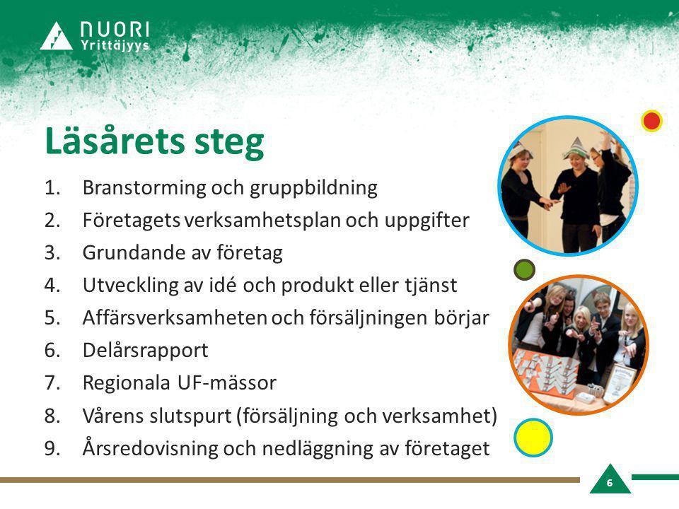 Läsårets steg 1.Branstorming och gruppbildning 2.Företagets verksamhetsplan och uppgifter 3.Grundande av företag 4.Utveckling av idé och produkt eller tjänst 5.Affärsverksamheten och försäljningen börjar 6.Delårsrapport 7.Regionala UF-mässor 8.Vårens slutspurt (försäljning och verksamhet) 9.Årsredovisning och nedläggning av företaget 6