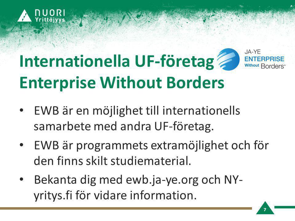 Internationella UF-företag Enterprise Without Borders • EWB är en möjlighet till internationells samarbete med andra UF-företag. • EWB är programmets