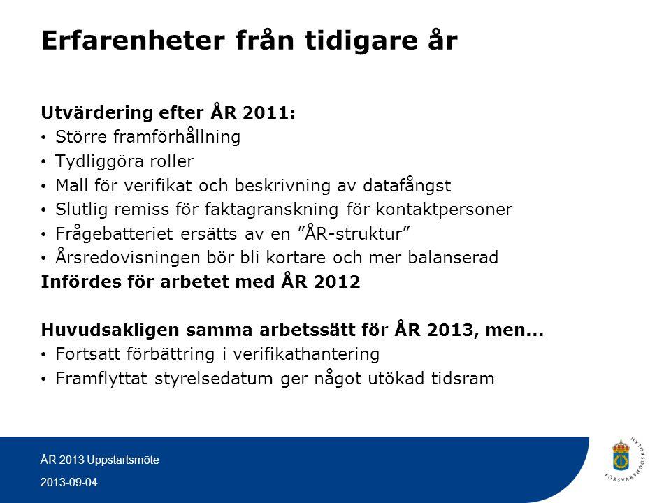 2013-09-04 ÅR 2013 Uppstartsmöte Erfarenheter från tidigare år Utvärdering efter ÅR 2011: • Större framförhållning • Tydliggöra roller • Mall för veri