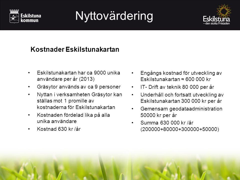 •Eskilstunakartan har ca 9000 unika användare per år (2013) •Gräsytor används av ca 9 personer •Nyttan i verksamheten Gräsytor kan ställas mot 1 promi