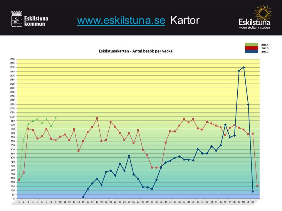 www.eskilstuna.sewww.eskilstuna.se Kartor