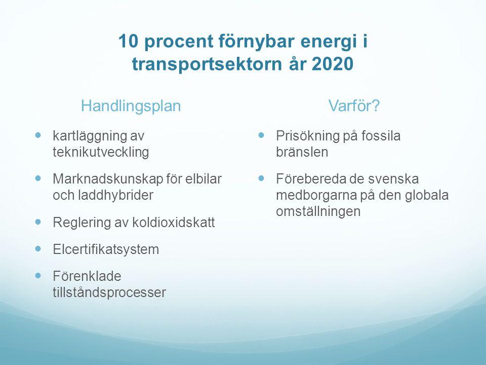 10 procent förnybar energi i transportsektorn år 2020 Handlingsplan  kartläggning av teknikutveckling  Marknadskunskap för elbilar och laddhybrider  Reglering av koldioxidskatt  Elcertifikatsystem  Förenklade tillståndsprocesser Varför.