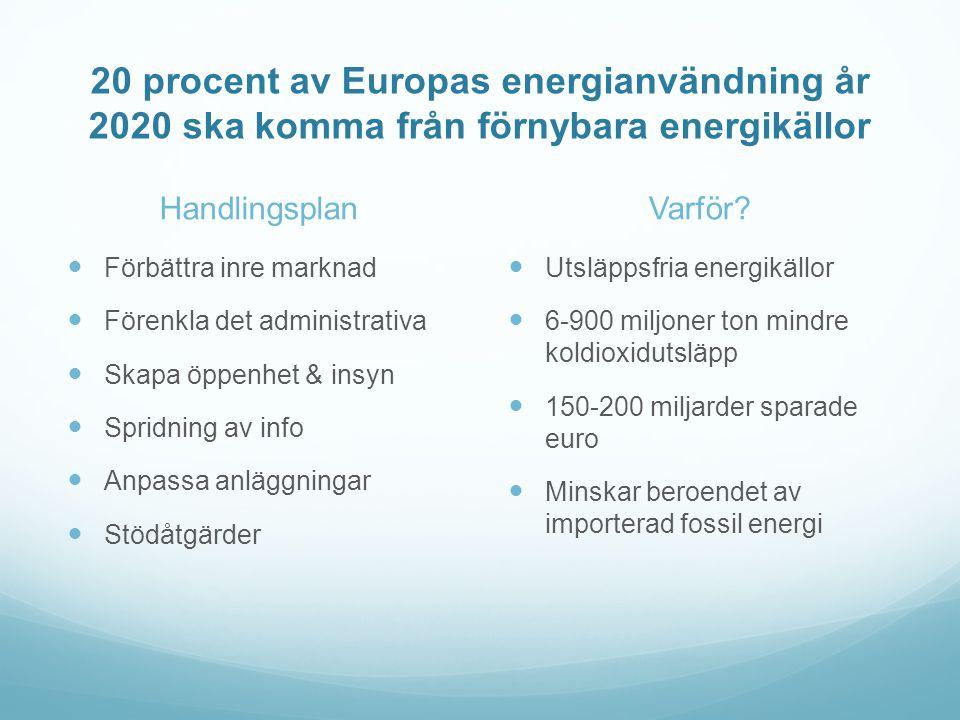 20 procent av Europas energianvändning år 2020 ska komma från förnybara energikällor Handlingsplan  Förbättra inre marknad  Förenkla det administrativa  Skapa öppenhet & insyn  Spridning av info  Anpassa anläggningar  Stödåtgärder Varför.