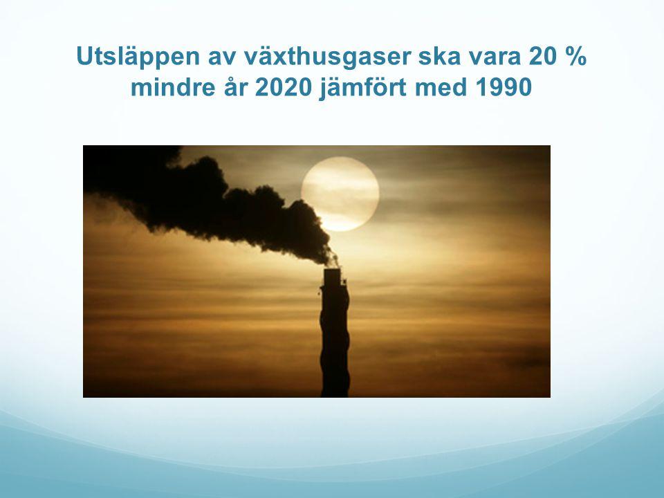 Utsläppen av växthusgaser ska vara 20 % mindre år 2020 jämfört med 1990