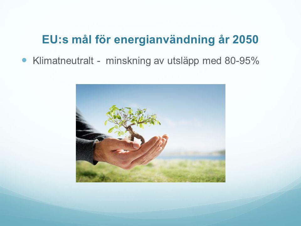 EU:s mål för energianvändning år 2050  Klimatneutralt - minskning av utsläpp med 80-95%