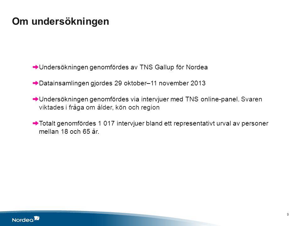 Om undersökningen 9 Undersökningen genomfördes av TNS Gallup för Nordea Datainsamlingen gjordes 29 oktober–11 november 2013 Undersökningen genomfördes via intervjuer med TNS online-panel.