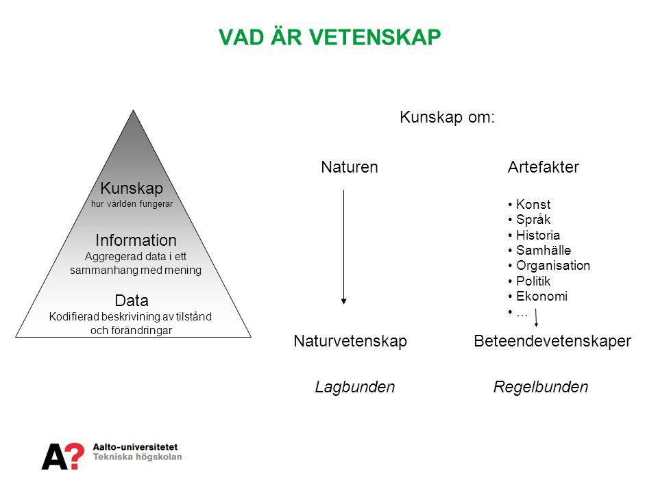 VAD ÄR VETENSKAP Data Kodifierad beskrivining av tilstånd och förändringar Information Aggregerad data i ett sammanhang med mening Kunskap hur världen