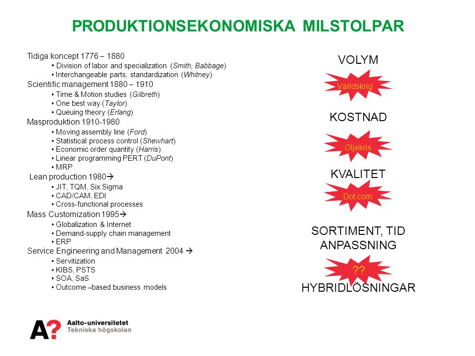 PRODUKTIONSEKONOMISKA MILSTOLPAR Tidiga koncept 1776 – 1880 • Division of labor and specialization (Smith, Babbage) • Interchangeable parts, standardi