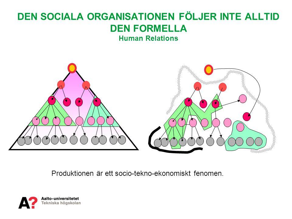 DEN SOCIALA ORGANISATIONEN FÖLJER INTE ALLTID DEN FORMELLA Human Relations Produktionen är ett socio-tekno-ekonomiskt fenomen.