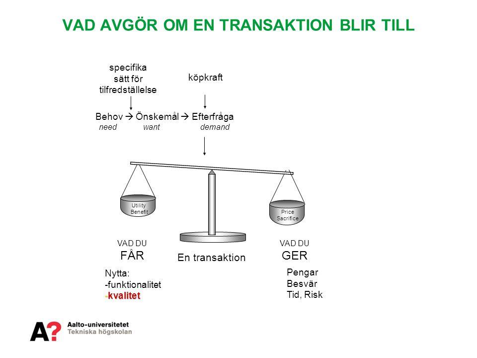 VAD AVGÖR OM EN TRANSAKTION BLIR TILL Price Sacrifice Utility Benefit VAD DU FÅR VAD DU GER En transaktion Nytta: -funktionalitet -kvalitet Behov  Ön