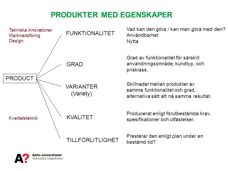 PRODUKTER MED EGENSKAPER PRODUCT FUNKTIONALITET GRAD Vad kan den göra / kan man göra med den? Användbarhet Nytta Grad av funktionalitet för särskilt a