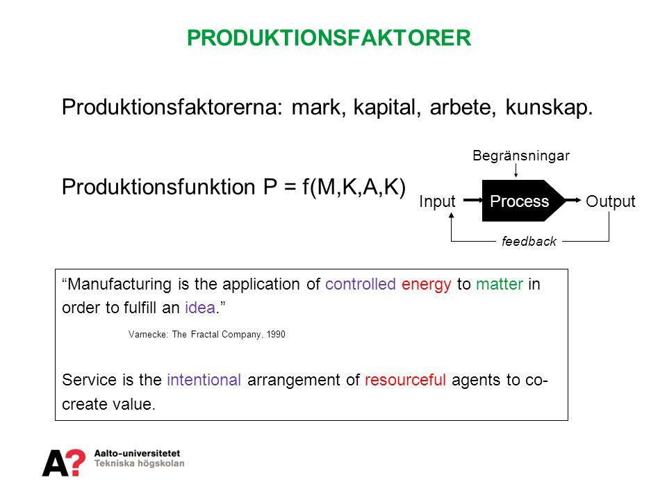 PRODUKTION OCH PRODUKTIVITET Input • konsumerbart material, komponenter, energi, etc.