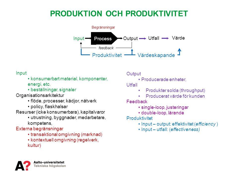 PRODUKTION OCH PRODUKTIVITET Input • konsumerbart material, komponenter, energi, etc. • beställningar, signaler Organisationsarkitektur • flöde, proce