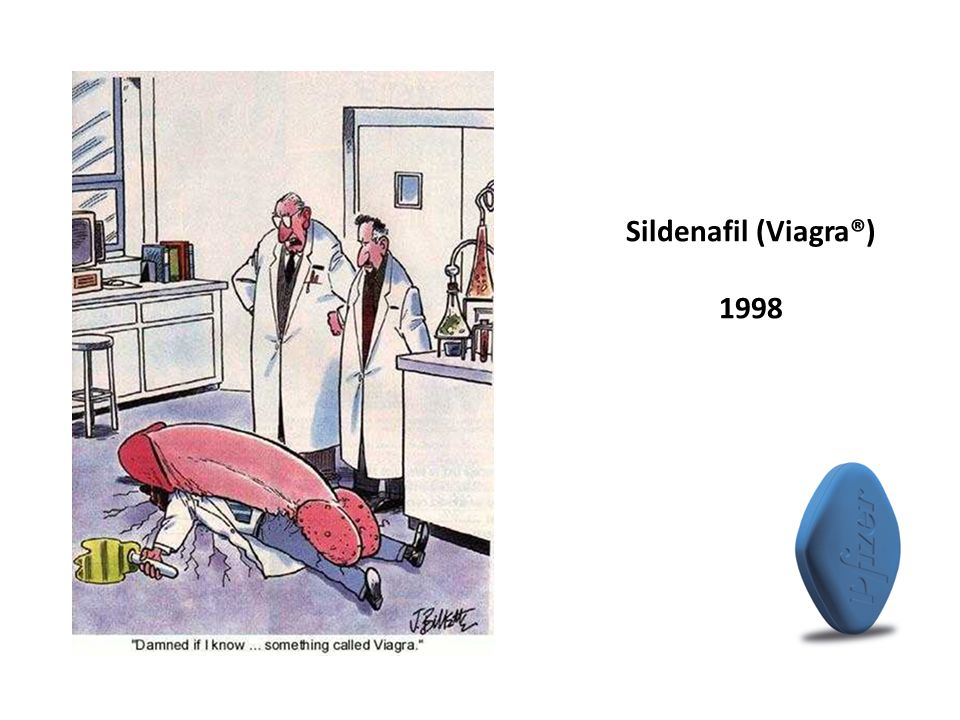 Sildenafil (Viagra®) 1998
