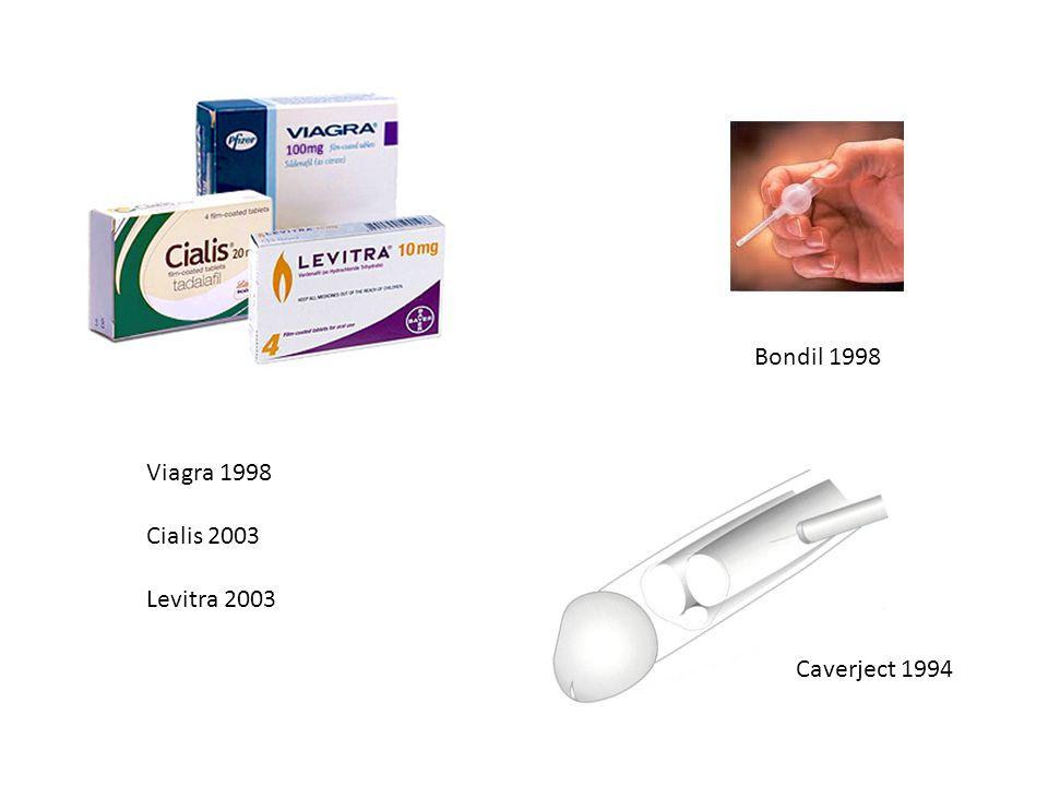 Bondil 1998 Caverject 1994 Viagra 1998 Cialis 2003 Levitra 2003