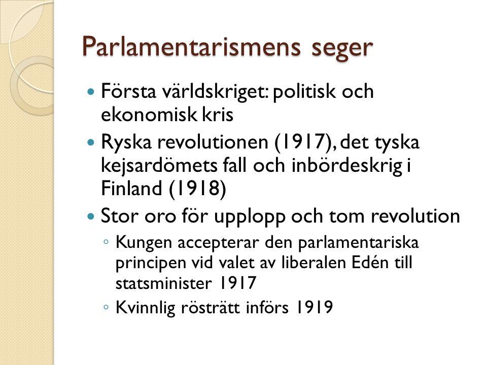 Parlamentarismens seger  Första världskriget: politisk och ekonomisk kris  Ryska revolutionen (1917), det tyska kejsardömets fall och inbördeskrig i