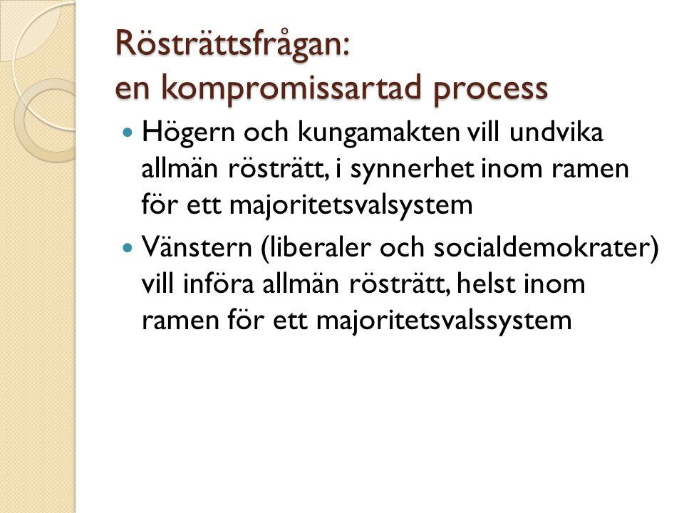 Rösträttsfrågan: en kompromissartad process  Högern och kungamakten vill undvika allmän rösträtt, i synnerhet inom ramen för ett majoritetsvalsystem  Vänstern (liberaler och socialdemokrater) vill införa allmän rösträtt, helst inom ramen för ett majoritetsvalssystem
