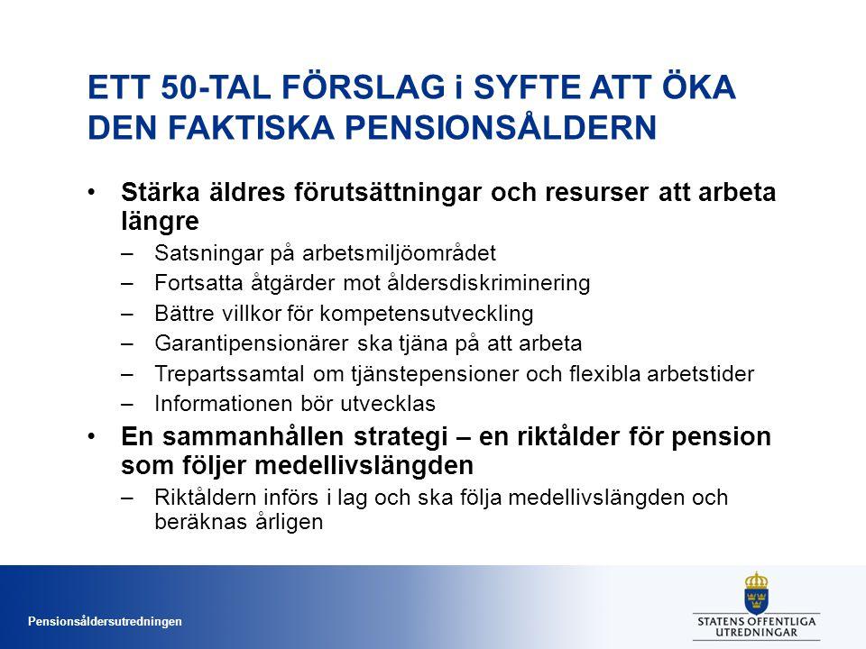Pensionsåldersutredningen ETT 50-TAL FÖRSLAG i SYFTE ATT ÖKA DEN FAKTISKA PENSIONSÅLDERN •Stärka äldres förutsättningar och resurser att arbeta längre –Satsningar på arbetsmiljöområdet –Fortsatta åtgärder mot åldersdiskriminering –Bättre villkor för kompetensutveckling –Garantipensionärer ska tjäna på att arbeta –Trepartssamtal om tjänstepensioner och flexibla arbetstider –Informationen bör utvecklas •En sammanhållen strategi – en riktålder för pension som följer medellivslängden –Riktåldern införs i lag och ska följa medellivslängden och beräknas årligen