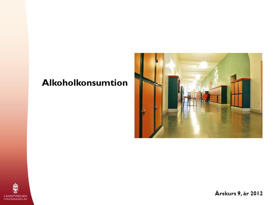 Alkoholkonsumtion Årskurs 9, år 2012