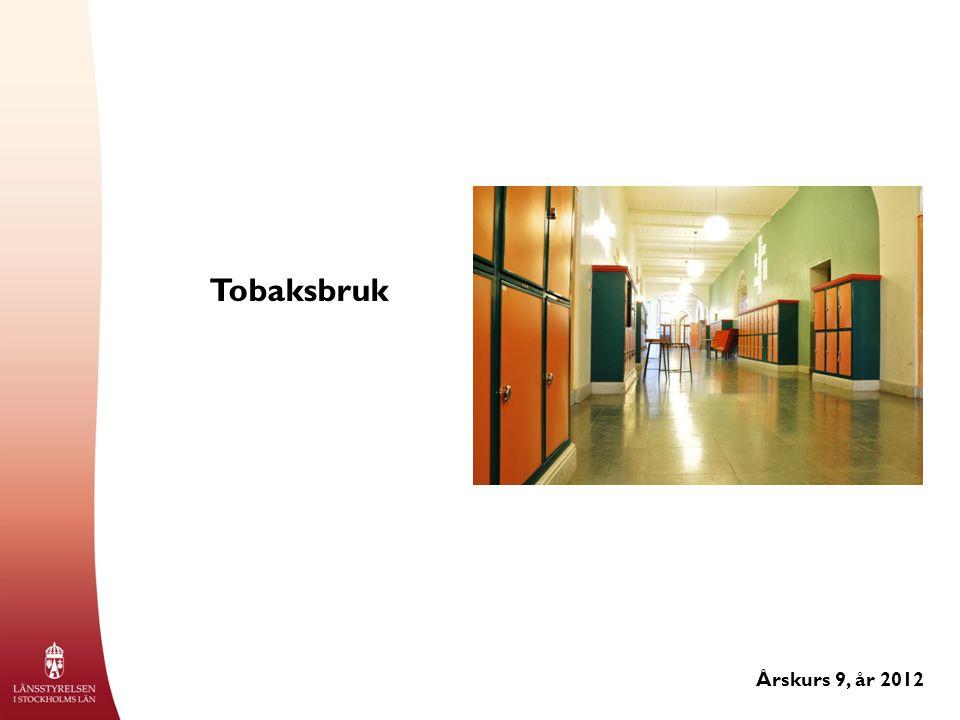 Tobaksbruk Årskurs 9, år 2012