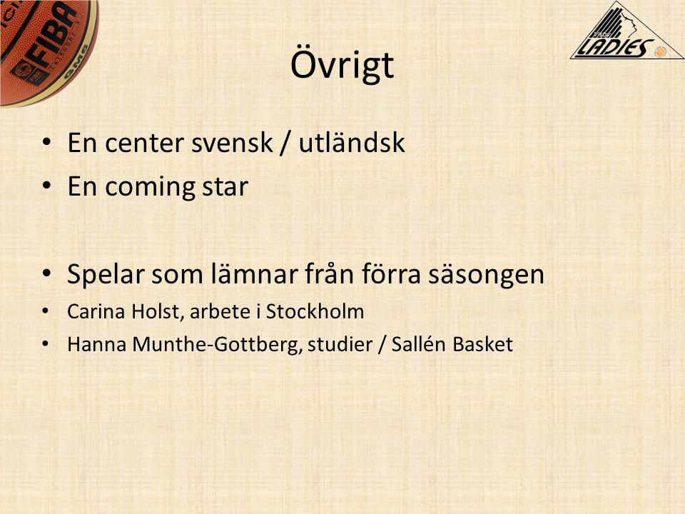 Övrigt • En center svensk / utländsk • En coming star • Spelar som lämnar från förra säsongen • Carina Holst, arbete i Stockholm • Hanna Munthe-Gottbe