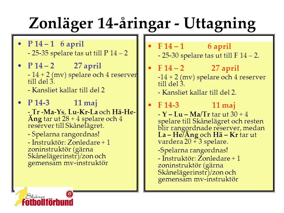 Zonläger 14-åringar - Uttagning •P 14 – 1 6 april - 25-35 spelare tas ut till P 14 – 2 •P 14 – 2 27 april - 14 + 2 (mv) spelare och 4 reserver till del 3.